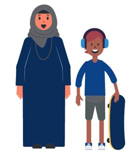 Woman wearing burka and boy with skateboard